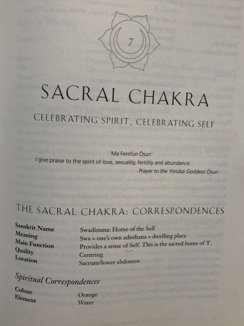 Sacralchakrapage